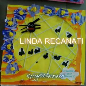 Linda Recanati