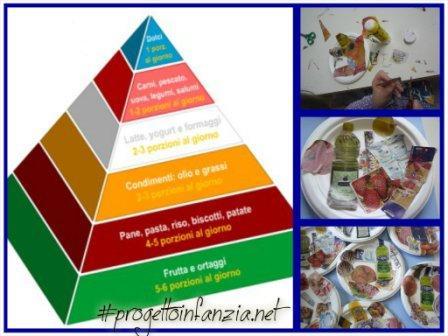 3 piramide alimentare 3